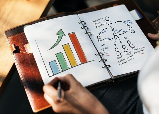 how to create a social media strategy for small businesses by sunita biddu