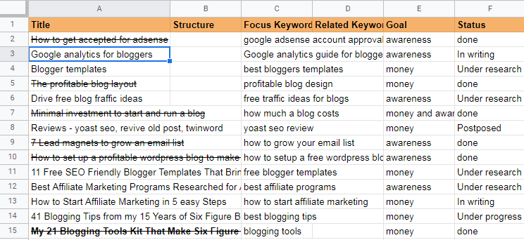 how to think of new blog ideas